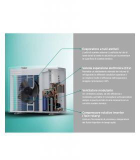 Mitigeur lavabo avec ecoulement, Grohe Eurosmart