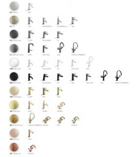 DeWalt DCD776C2-QW 2 speed screwdriver drill with percussion