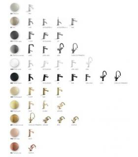 Magnifying mirror 1 arm, Koh-I-Noor collection double lino