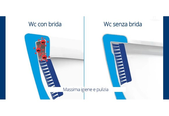 I nuovi wc senza brida